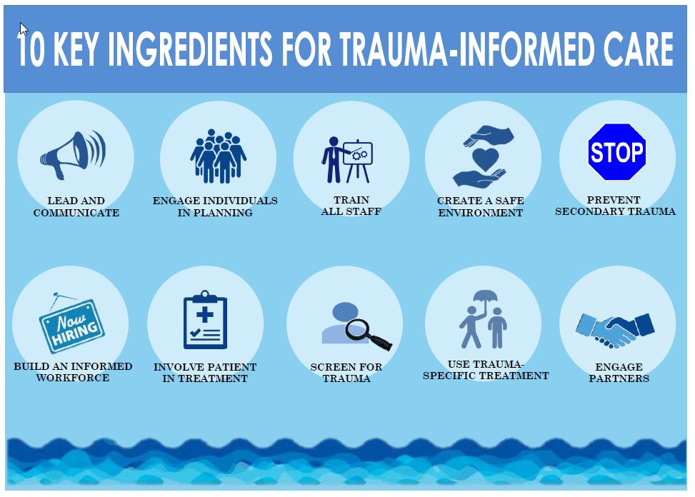 Trauma-Informed Training — DDS Learning